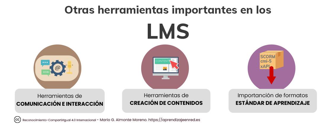 Herramientas importantes en los LMS