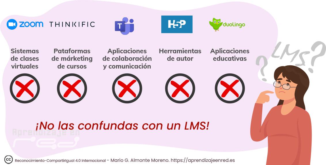 No confundas estas aplicaciones con un LMS