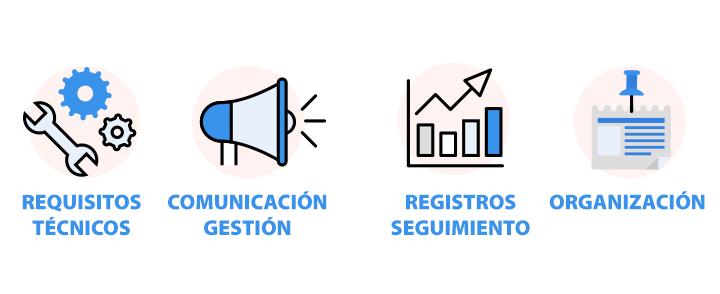 Requisitos de plataformas online SENCE: Técnicos, de comunicación, registros y organización.